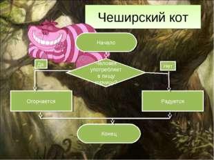 Чеширский кот Нет