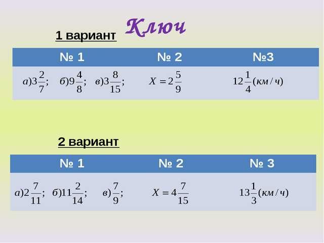 Ключ 1 вариант 2 вариант № 1 № 2 №3 № 1 № 2 № 3