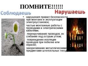 ПОМНИТЕ!!!!!! нарушения правил безопасности при монтаже и эксплуатации электр