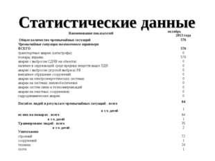 Статистические данные  Наименование показателейоктябрь 2013 года Общее коли