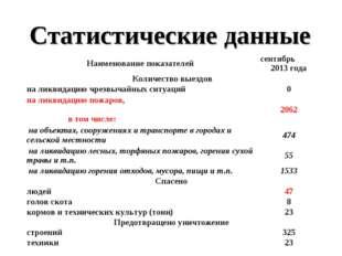 Статистические данные  Наименование показателейсентябрь 2013 года Количеств