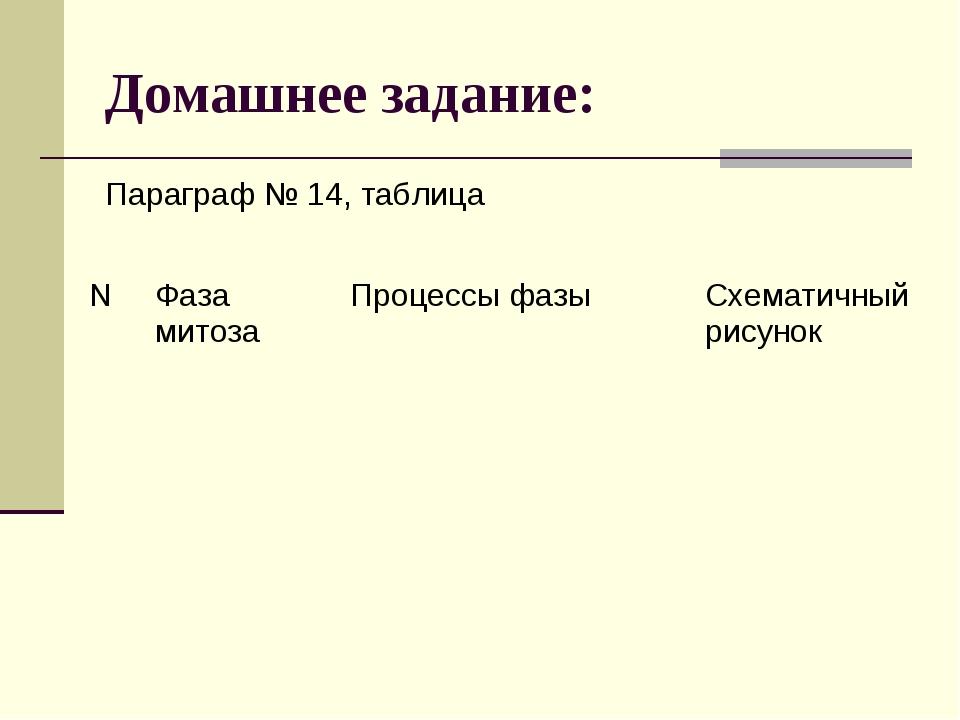Домашнее задание: Параграф № 14, таблица