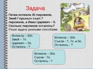 Печка испекла 30 пирожков. Змей Горыныч съел 7 пирожков, а Иван Царевич – 5.
