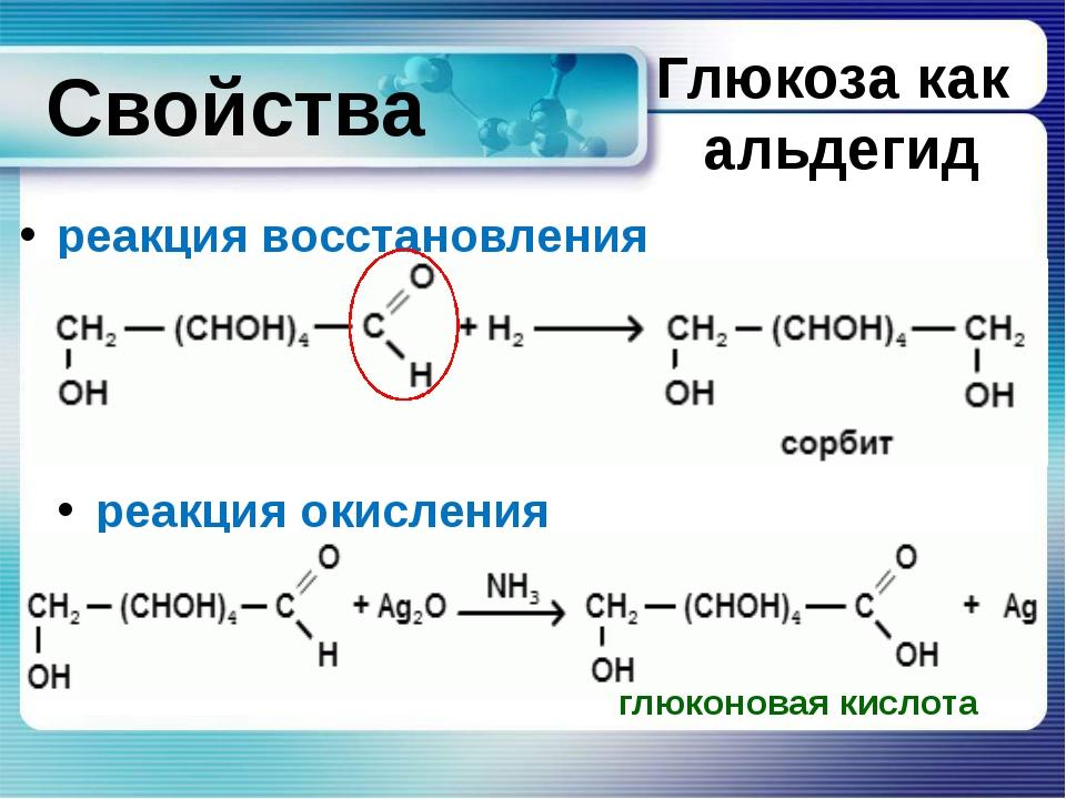Свойства Глюкоза как альдегид реакция восстановления реакция окисления глюко...