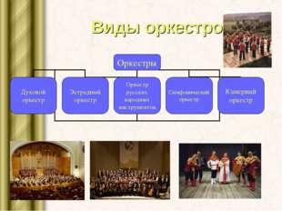 Виды оркестров