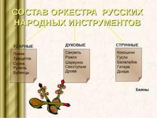 СОСТАВ ОРКЕСТРА РУССКИХ НАРОДНЫХ ИНСТРУМЕНТОВ УДАРНЫЕ ДУХОВЫЕ СТРУННЫЕ Свирел