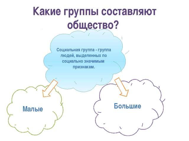 Какие группы составляют общество? Социальная группа- группа людей, выделенн...