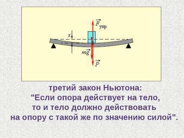 """третий закон Ньютона: """"Если опора действует на тело, то и тело должно действо..."""