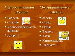 Положительные эмоции Отрицательные эмоции Радость Счастье Удовлетворённость ж