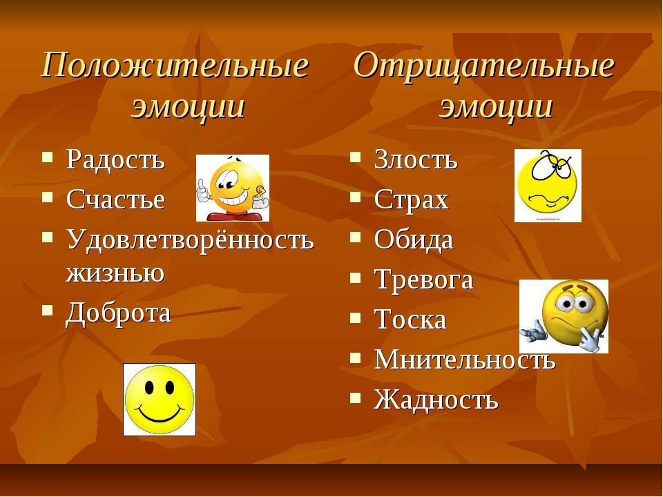 Положительные эмоции Отрицательные эмоции Радость Счастье Удовлетворённость ж...