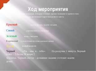 Ход мероприятия Участвуют в игре две команды, которые готовят заранее названи