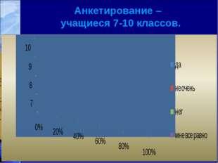Анкетирование – учащиеся 7-10 классов.