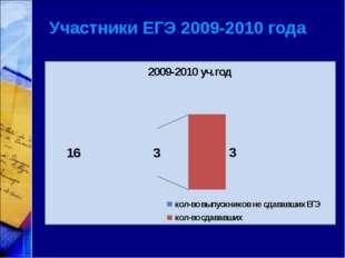 Участники ЕГЭ 2009-2010 года