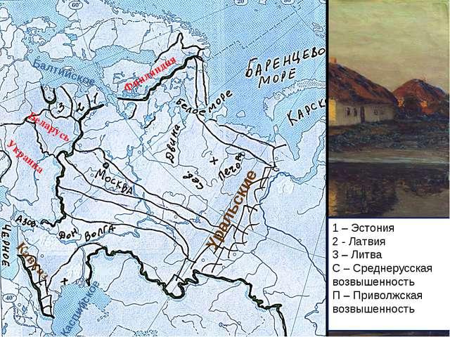Где на контурной карте находится восточно-европейская равнина на карте