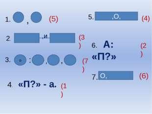 1. 2. ,и 3. : , , о 4. «П?» - а. 5. ,О, 6. А: «П?» 7. О, , (5) (3) (7) (1) (4