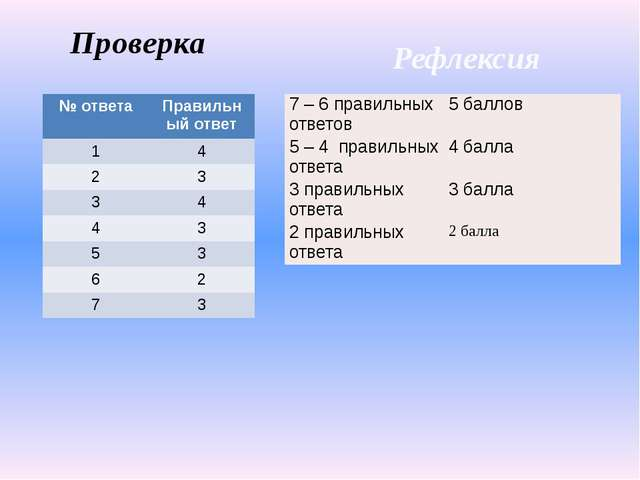 Проверка Рефлексия № ответа Правильный ответ 1 4 2 3 3 4 4 3 5 3 6 2 7 3 7 –...