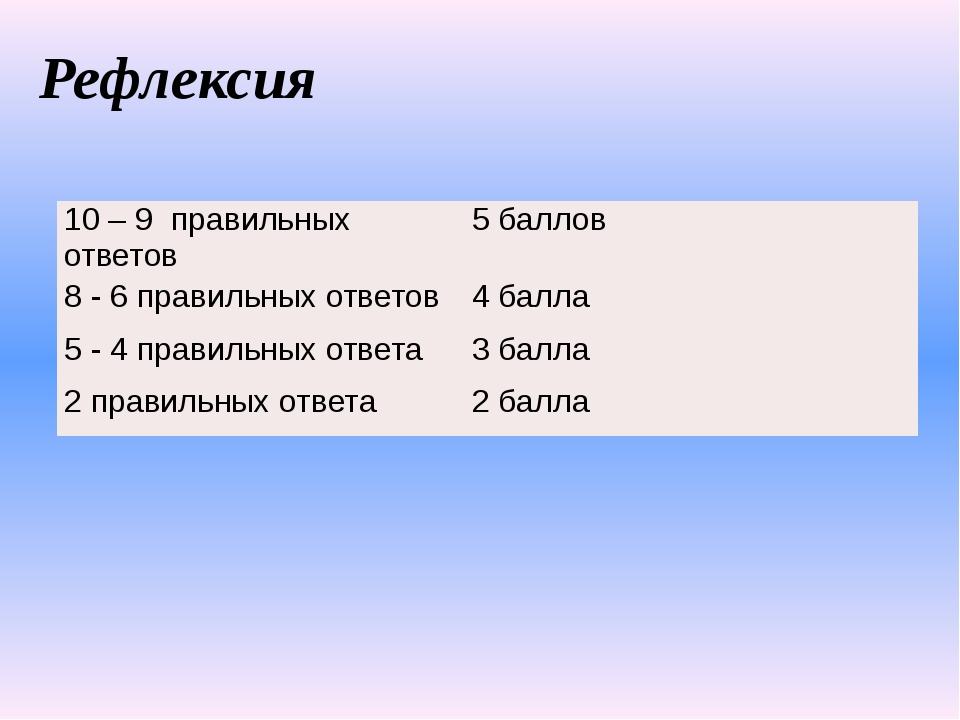 Рефлексия 10– 9правильных ответов 5баллов 8- 6правильныхответов 4балла 5- 4пр...
