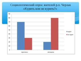 Социологический опрос жителей р.п. Черлак «Курить или не курить?»