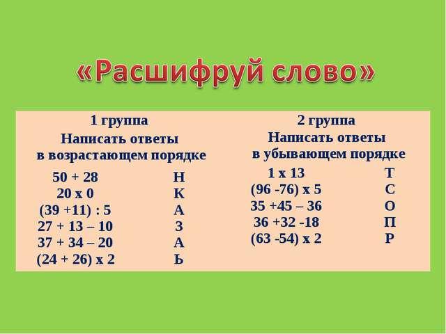 1 группа2 группа Написать ответы в возрастающем порядкеНаписать ответы в у...