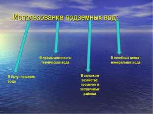 Использование подземных вод: В быту: питьевая вода В промышленности: техничес