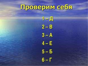 1 – Д 2 – В 3 – А 4 – Е 5 – Б 6 – Г