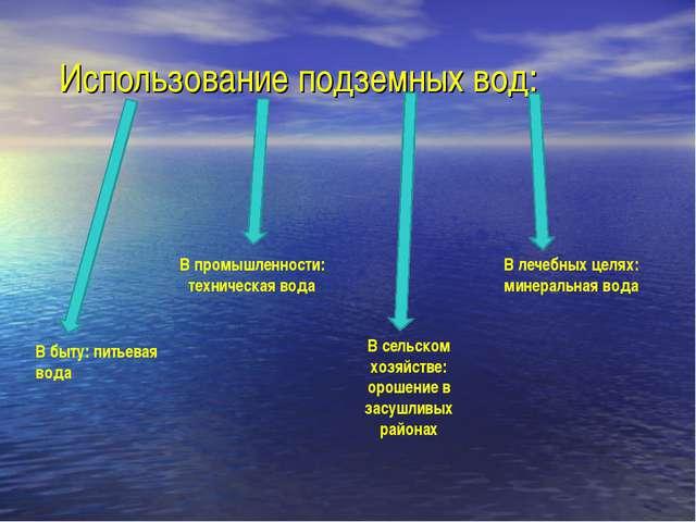 Использование подземных вод: В быту: питьевая вода В промышленности: техничес...