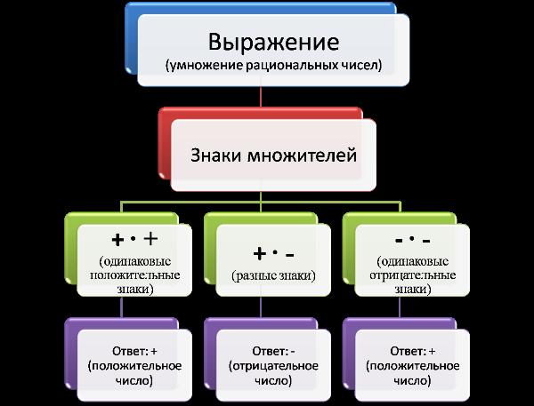 ДОКЗаманова Е.Вдокументы
