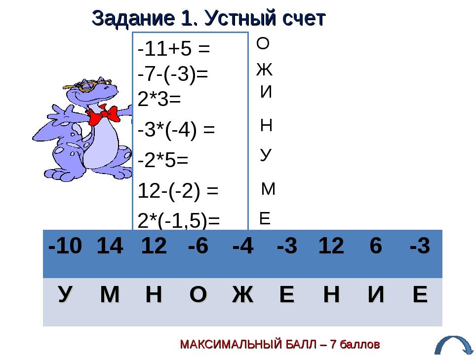 Задание 1. Устный счет -11+5 = -7-(-3)= 2*3= -3*(-4) = -2*5= 12-(-2) = 2*(-1,...