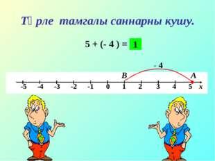 Төрле тамгалы саннарны кушу. 5 + (- 4 ) = А В - 4 1
