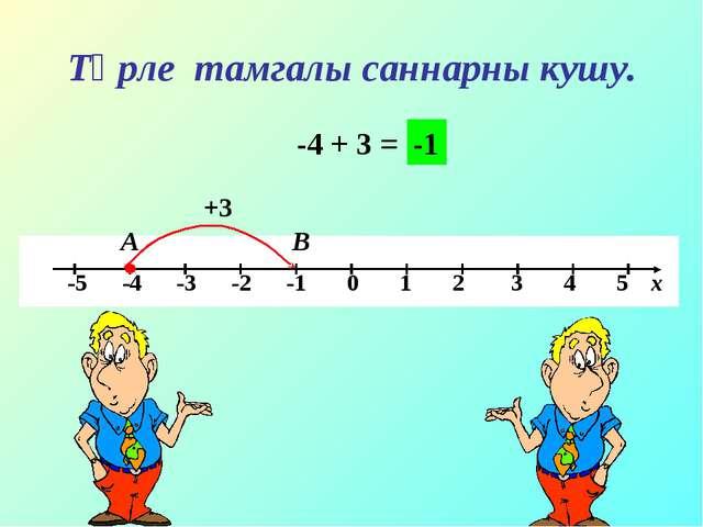 Төрле тамгалы саннарны кушу. -4 + 3 = А В +3 -1