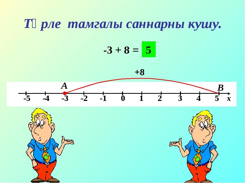 Төрле тамгалы саннарны кушу. -3 + 8 = А В +8 5