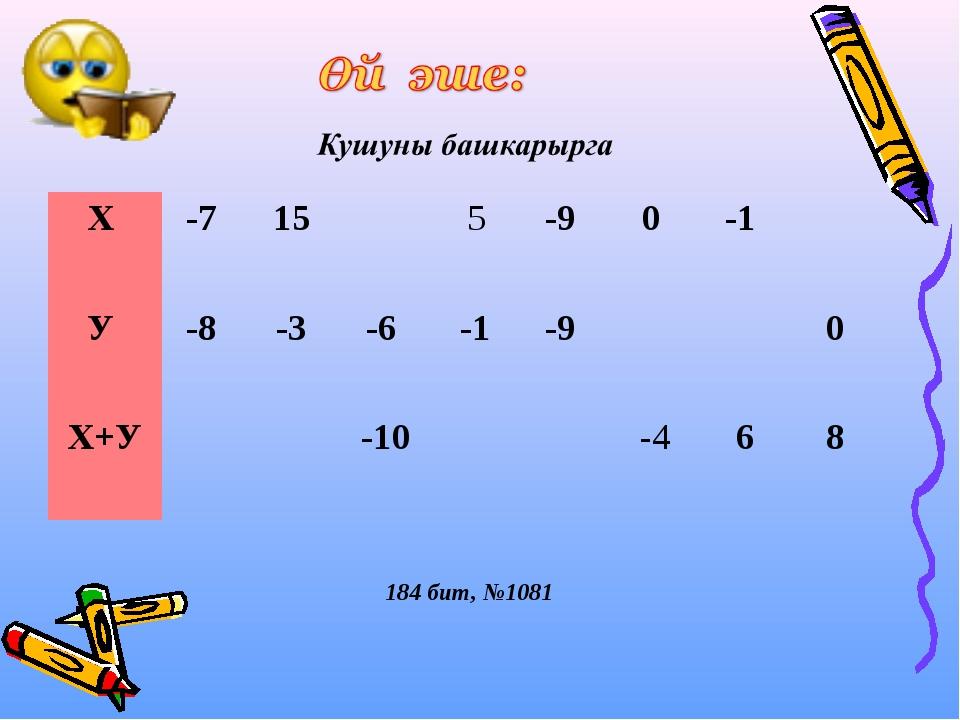 184 бит, №1081 Х -7 15 5-9 0 -1  У -8 -3 -6 -1-9 0 Х+У-10...