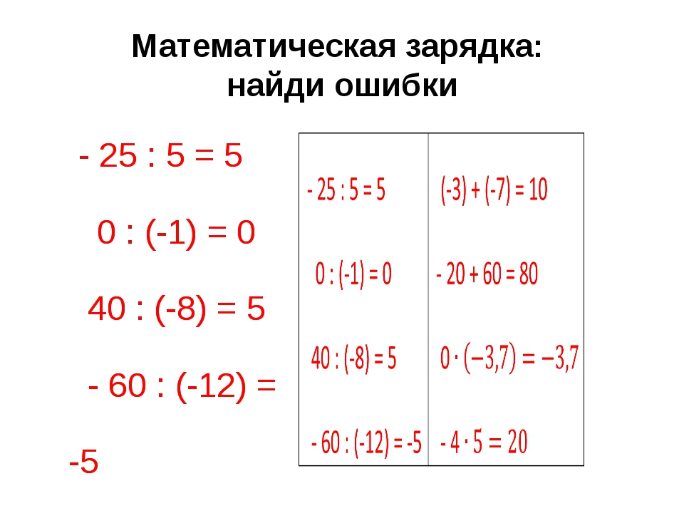 Математическая зарядка: найди ошибки