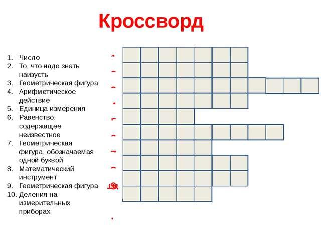 Кроссворд Число То, что надо знать наизусть Геометрическая фигура Арифметичес...