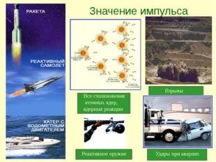 Значение импульса Удары при авариях Взрывы Реактивное оружие Все столкновени