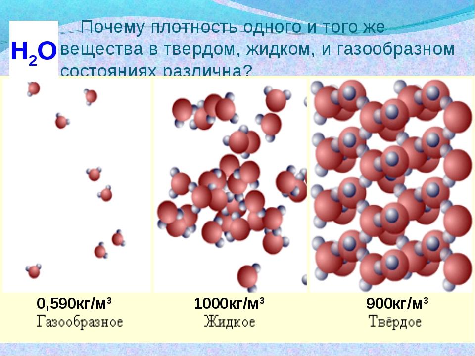 Почему плотность одного и того же вещества в твердом, жидком, и газообразном...