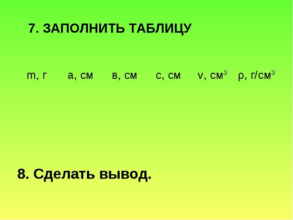 7. ЗАПОЛНИТЬ ТАБЛИЦУ 8. Сделать вывод. m, г а, см в, см с, см v, см3 ρ,...