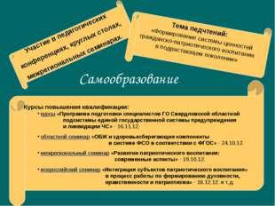 Самообразование Участие в педагогических конференциях, круглых столах, межрег