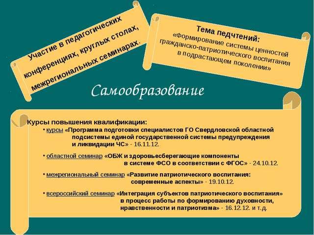 Самообразование Участие в педагогических конференциях, круглых столах, межрег...