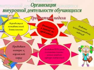 Расширение знаний по предметам Активизация познавательной деятельности Привив