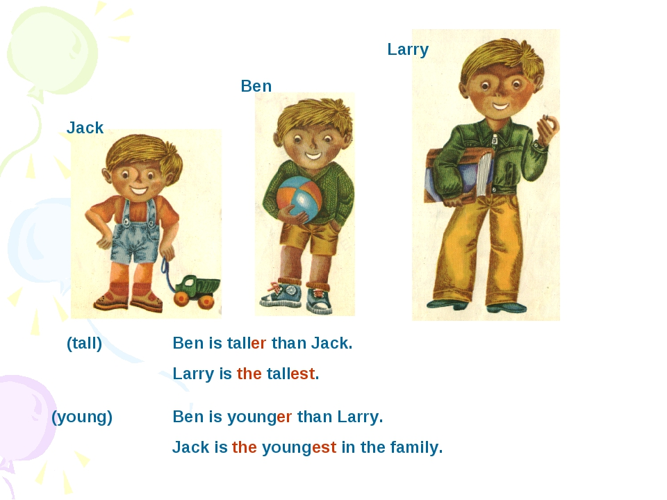 Jack Larry Ben Ben is younger than Larry. Jack is the youngest in the family....