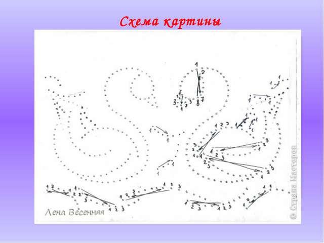 Схема картины