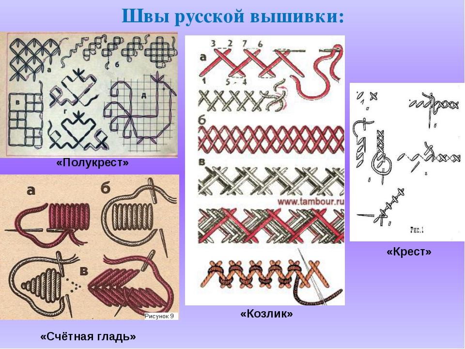 Швы русской вышивки: «Полукрест» «Крест» «Счётная гладь» «Козлик»