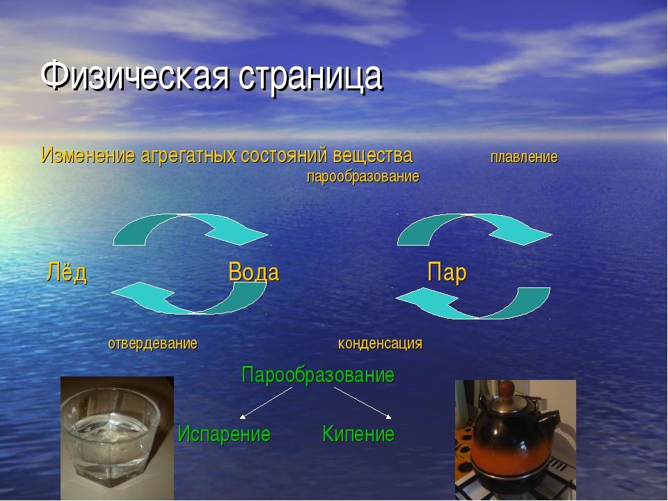 Физическая страница Изменение агрегатных состояний вещества плавление парообр...
