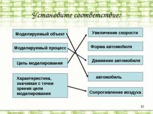 * Установите соответствие: Характеристика, значимая с точки зрения цели модел