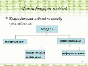 * Классификация моделей Классификация моделей по способу представления: Модел