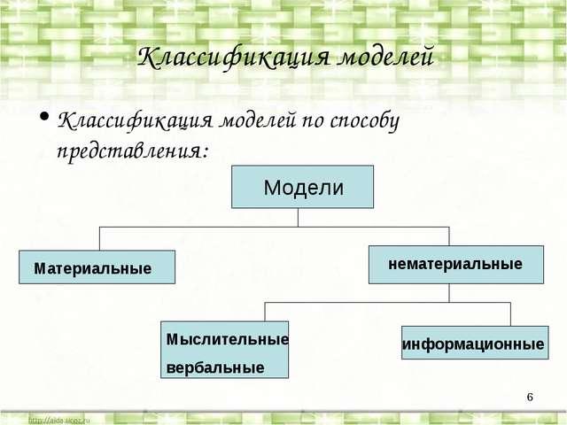 * Классификация моделей Классификация моделей по способу представления: Модел...