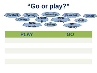 """Go or play?"" Football Cycling Swimming Basketball Diving Ice-hockey Skating"