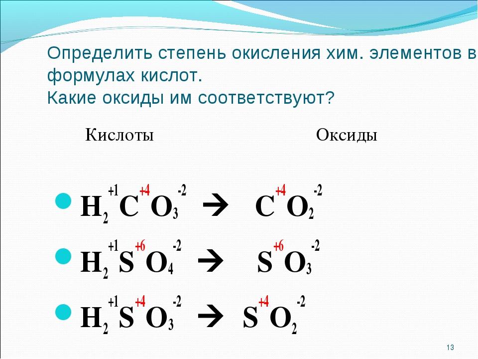 ходу выполнения как определитб степень окисления хлорида железа 2 смогли подобрать