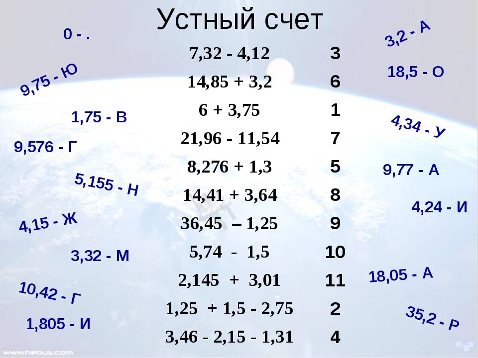Устный счет 9,75 - Ю 9,576 - Г 5,155 - Н 4,15 - Ж 3,32 - М 10,42 - Г 1,805 -...
